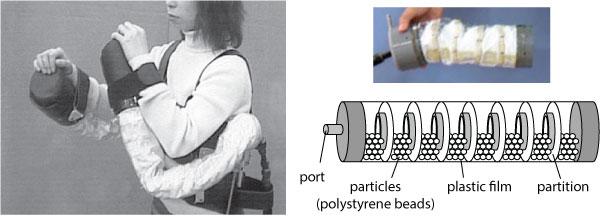 Particle Mechanical Constraint